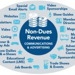 Is Your Association Really Maximizing Its Non-Dues Revenue?