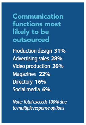 Communications functions most likely to be outsourced