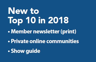 New to the Top 10 Individual Communication Channels in 2018