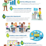 [Infographic] Grow Your Online Career Center