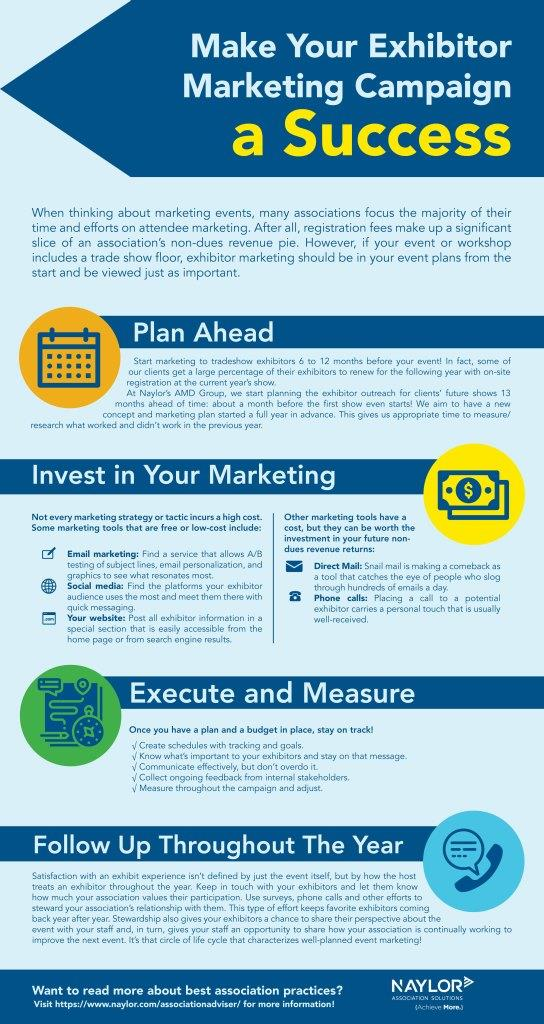 Make Your Exhibitor Marketing Campaign a Success infographic