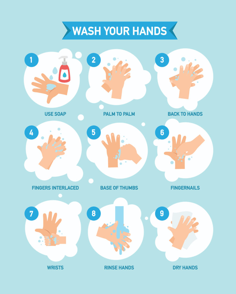 Graphic about how to wash your hands properly in 9 steps