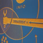 Using Our Membership Marketing Campaign Template