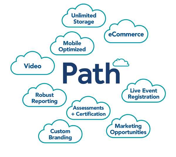 Path Learning Management system components