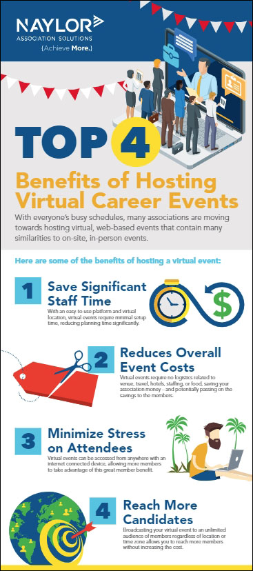 Benefits of hosting virtual career events infographic thumbnail